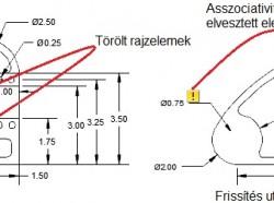 AutoCAD LT 2013: Új feliratozásfigyelő