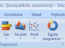 Excel 2007: A Beszúrás szalag