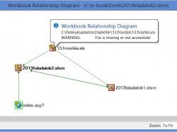Excel 2013: Inquire - a munkafüzet kapcsolatai